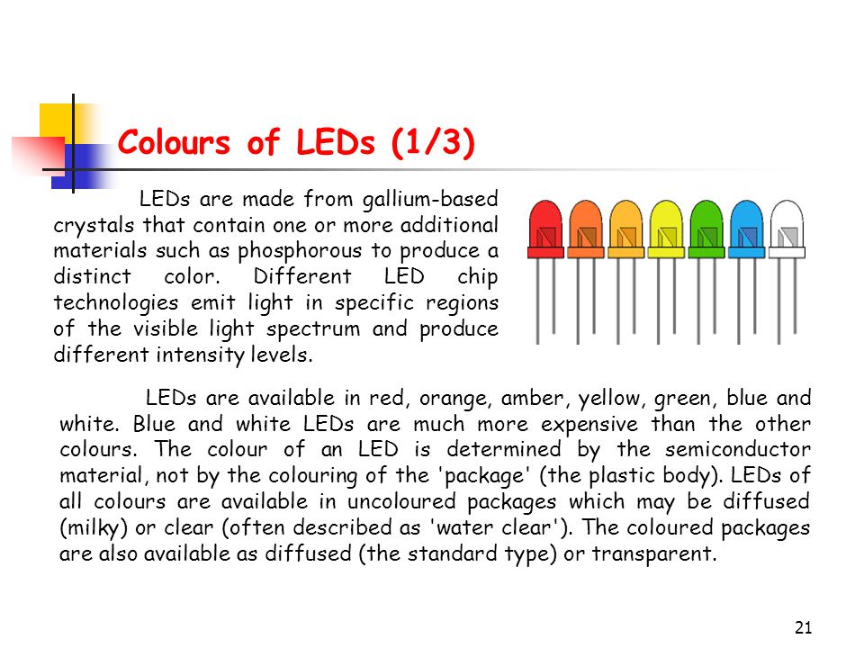 Colours of LEDs (1/3)