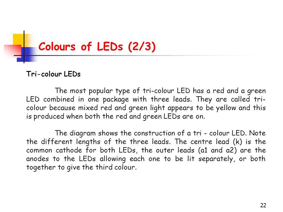 Colours of LEDs (2/3) Tri-colour LEDs