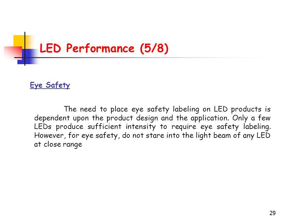 LED Performance (5/8) Eye Safety