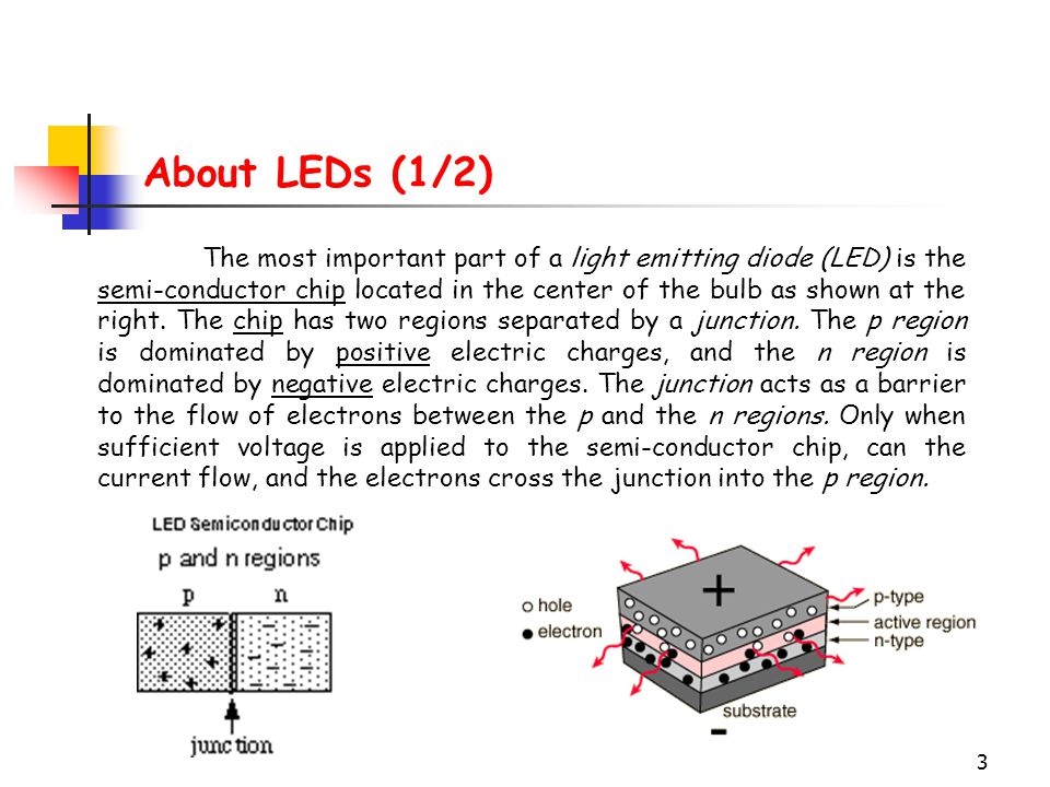 About LEDs (1/2)