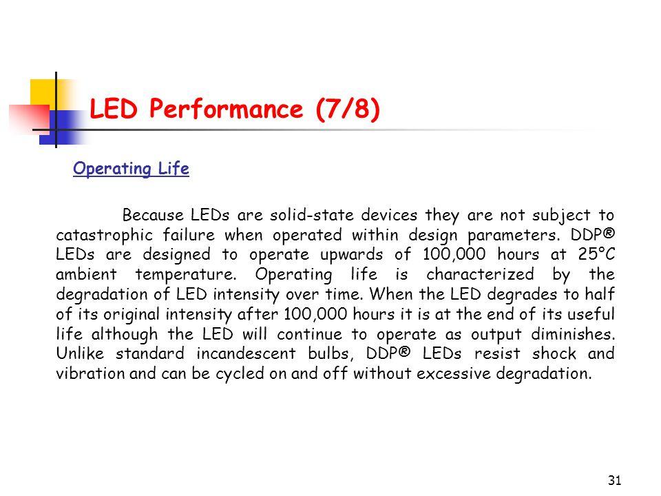 LED Performance (7/8) Operating Life