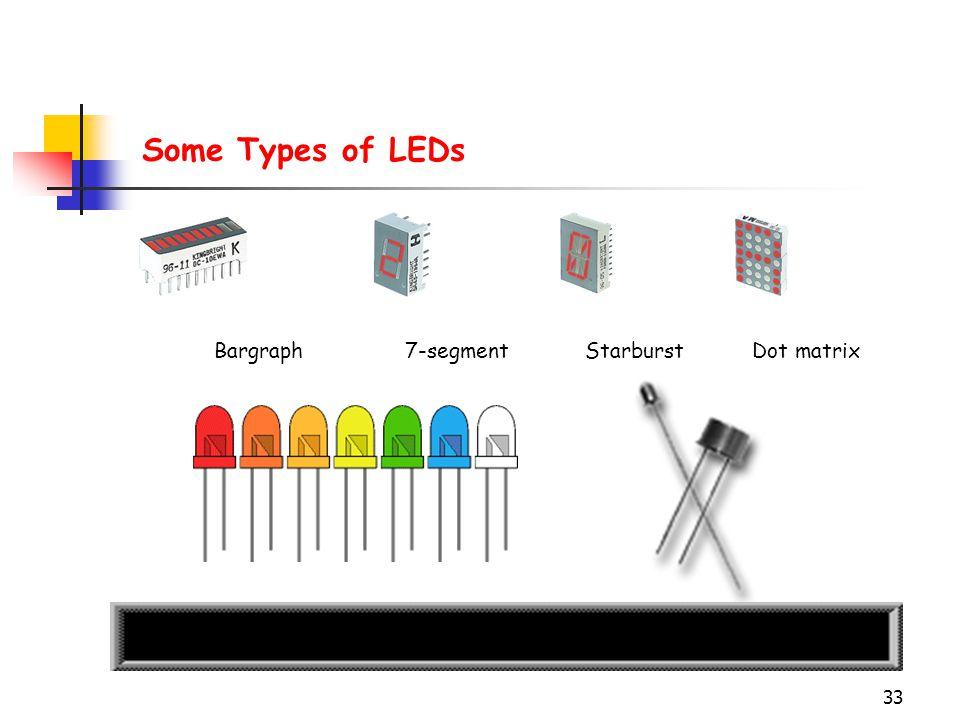 Some Types of LEDs Bargraph 7-segment Starburst Dot matrix