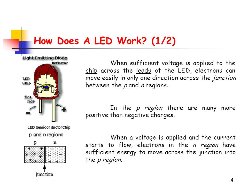How Does A LED Work (1/2)