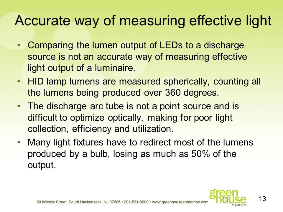 Accurate way of measuring effective light