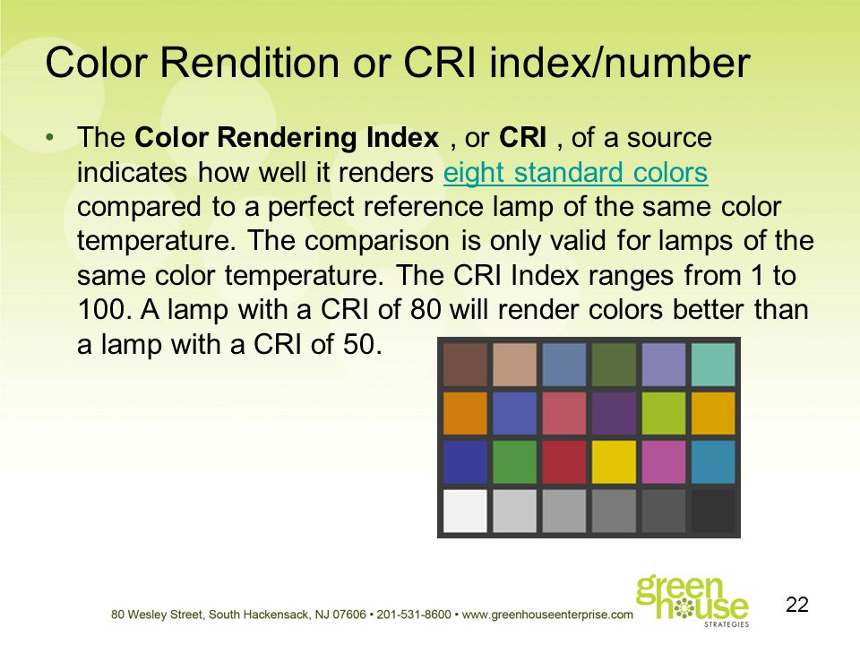 Color Rendition or CRI index/number