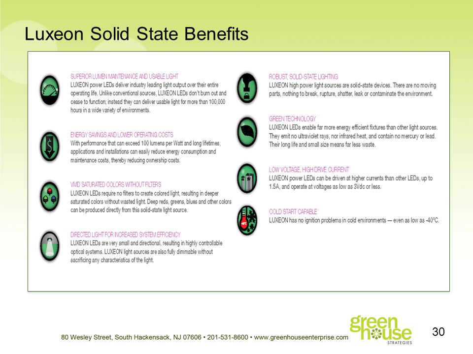 Luxeon Solid State Benefits