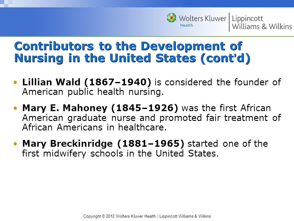 Contributors to the Development of Nursing in the United States (cont'd)