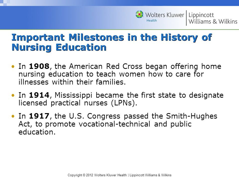 Important Milestones in the History of Nursing Education