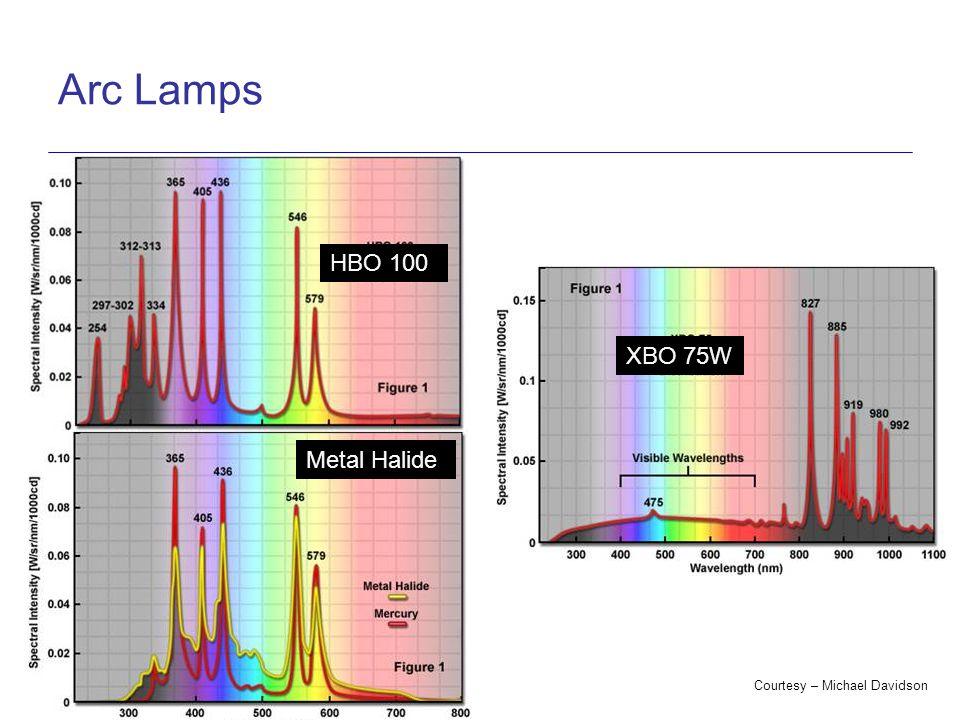Arc Lamps HBO 100 XBO 75W Metal Halide Courtesy – Michael Davidson