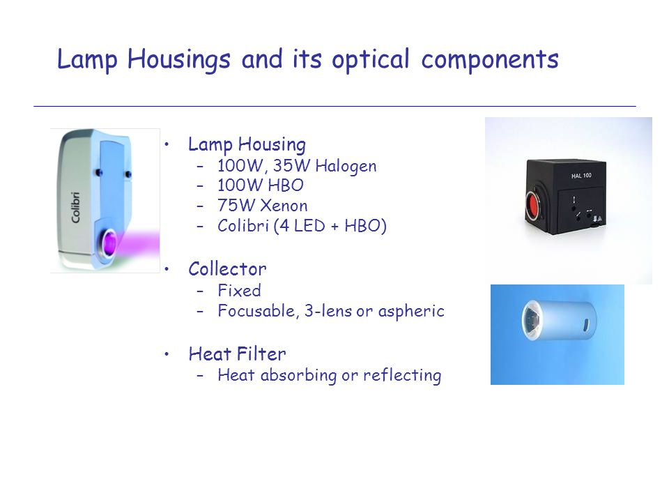 Lamp Housings and its optical components