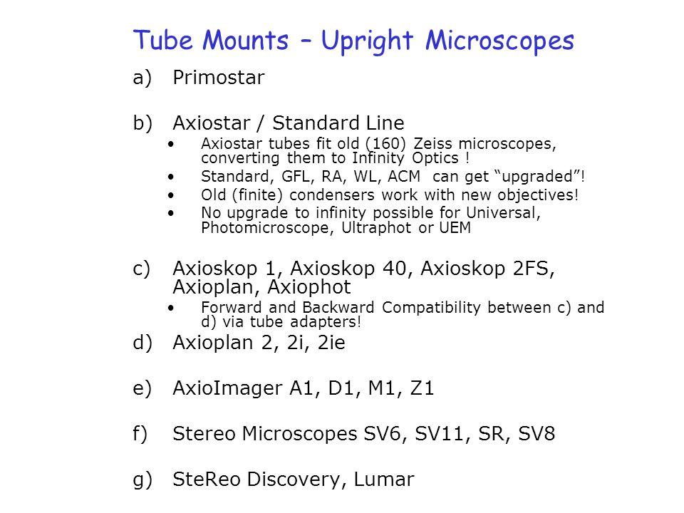 Tube Mounts – Upright Microscopes