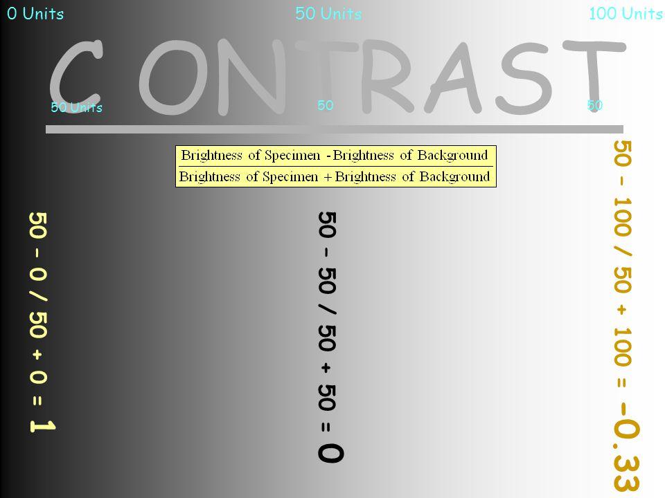 0 Units 50 Units. 100 Units. C ONTRAST. 50 Units. 50. 50. 50 – 100 / 50 + 100 = -0.33. 50 – 0 / 50 + 0 = 1.