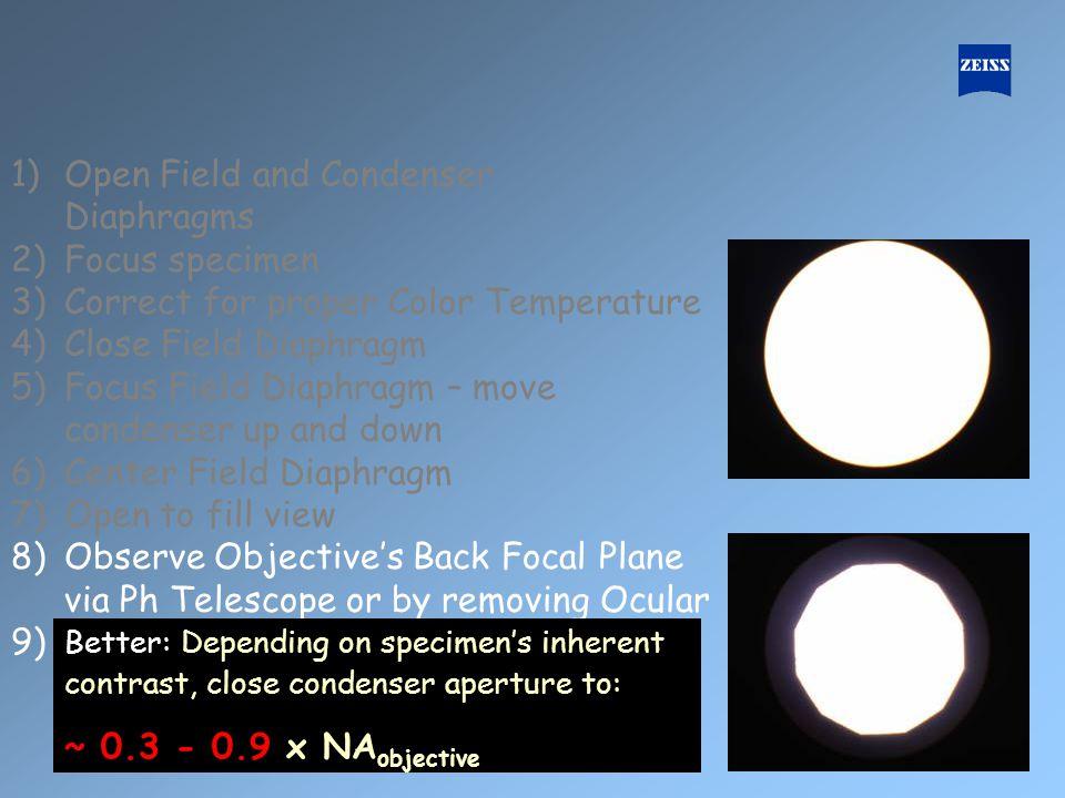 BFP Open Field and Condenser Diaphragms Focus specimen