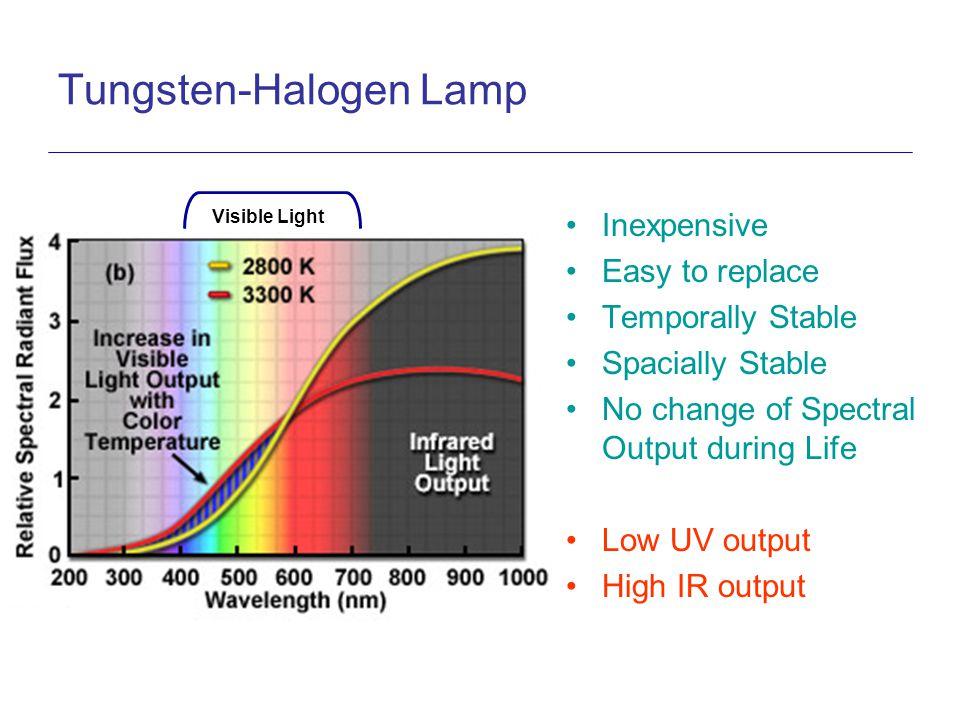 Tungsten-Halogen Lamp