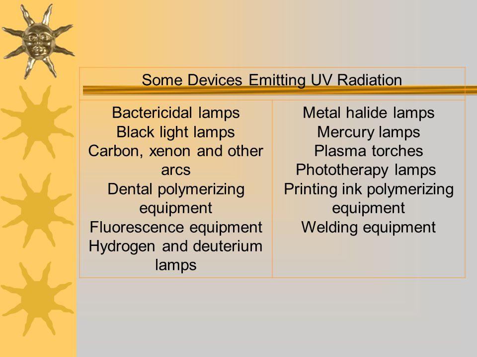 Some Devices Emitting UV Radiation