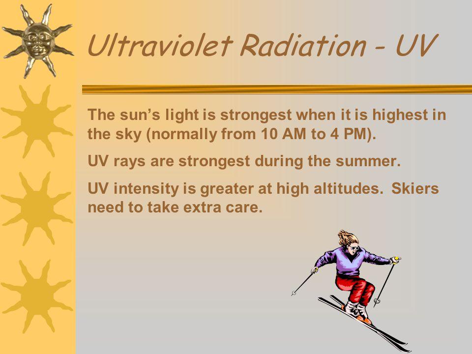 Ultraviolet Radiation - UV