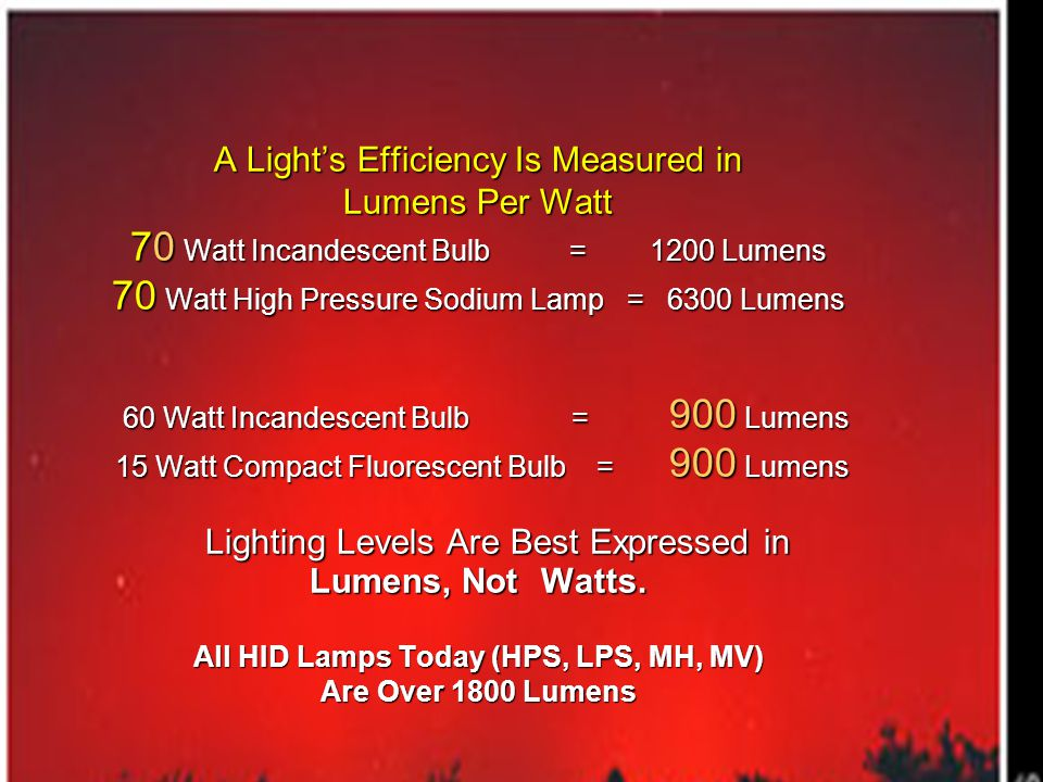 A Light's Efficiency Is Measured in Lumens Per Watt 70 Watt Incandescent Bulb = 1200 Lumens 70 Watt High Pressure Sodium Lamp = 6300 Lumens 60 Watt Incandescent Bulb = 900 Lumens 15 Watt Compact Fluorescent Bulb = 900 Lumens Lighting Levels Are Best Expressed in Lumens, Not Watts.