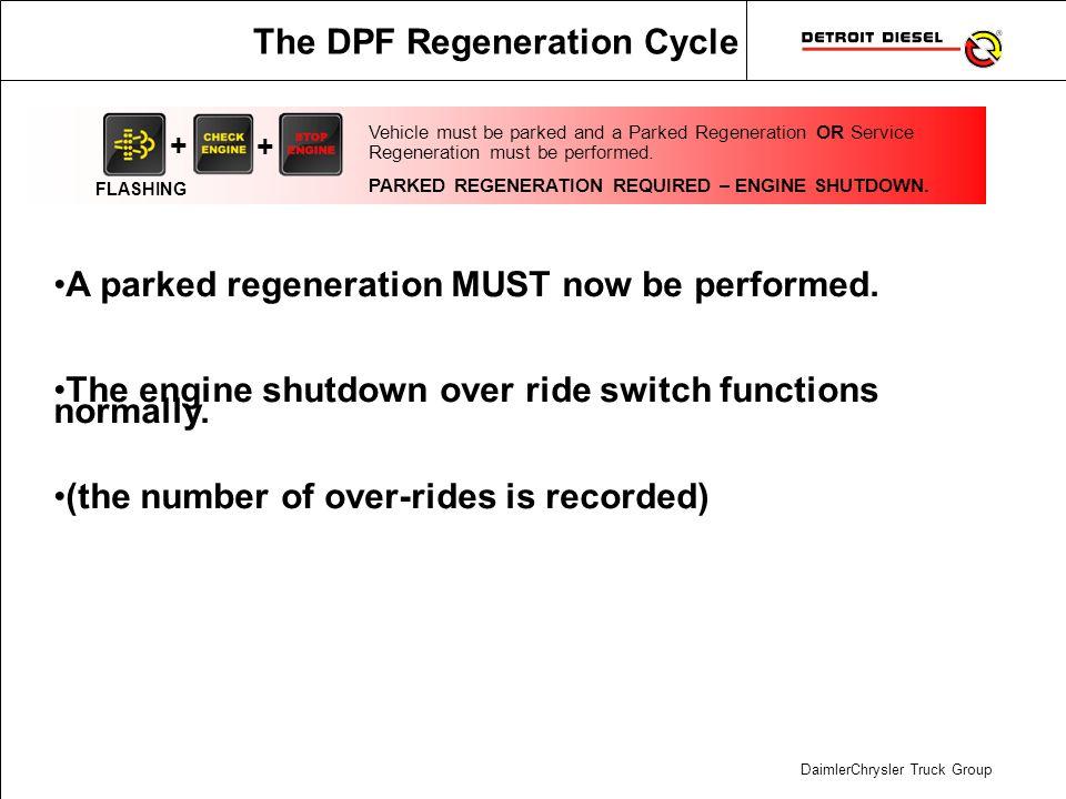 High Idle Regeneration Procedures