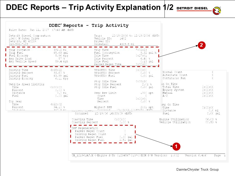 DDEC Reports – Trip Activity Explanation 2/2