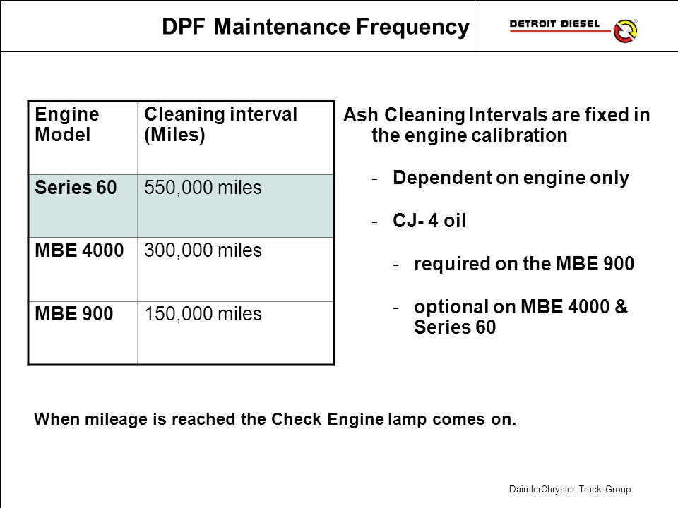 DPF Maintenance DDC Exchange Program