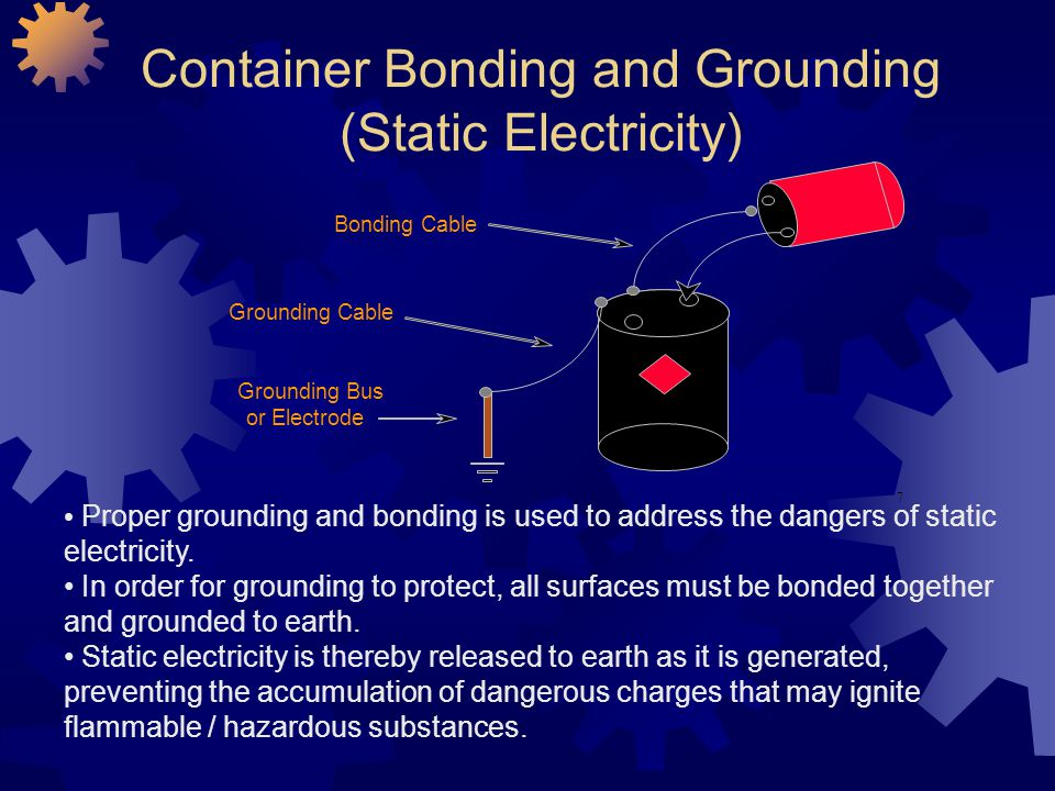 Container Bonding and Grounding (Static Electricity)