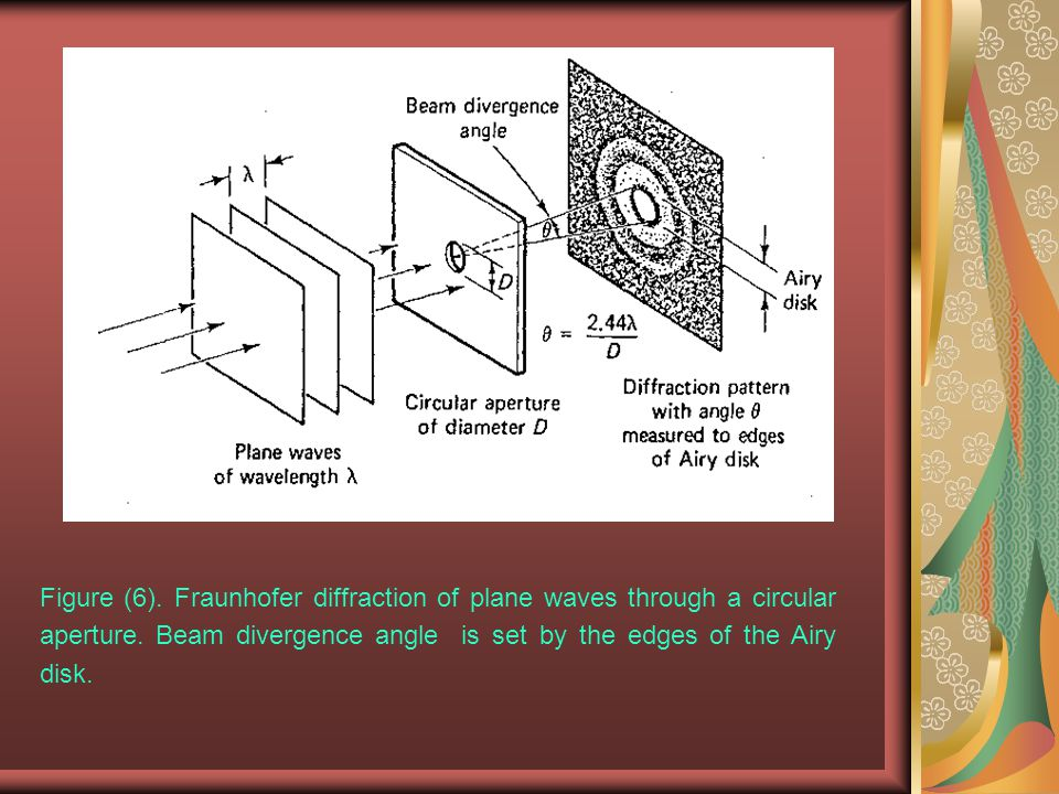 Figure (6). Fraunhofer diffraction of plane waves through a circular aperture.