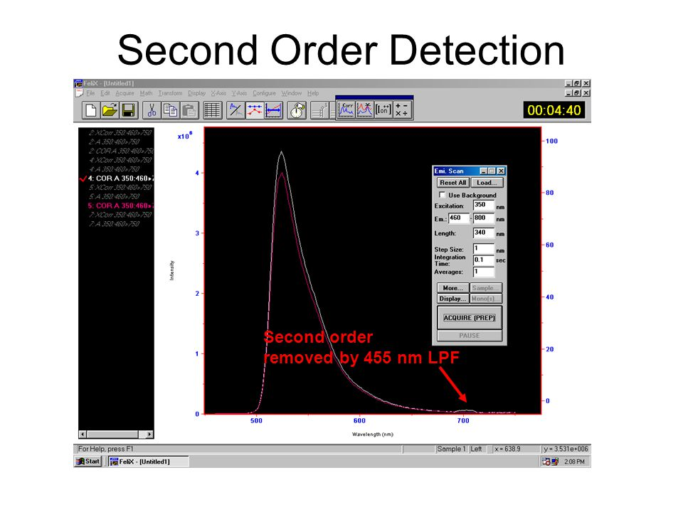 Second Order Detection