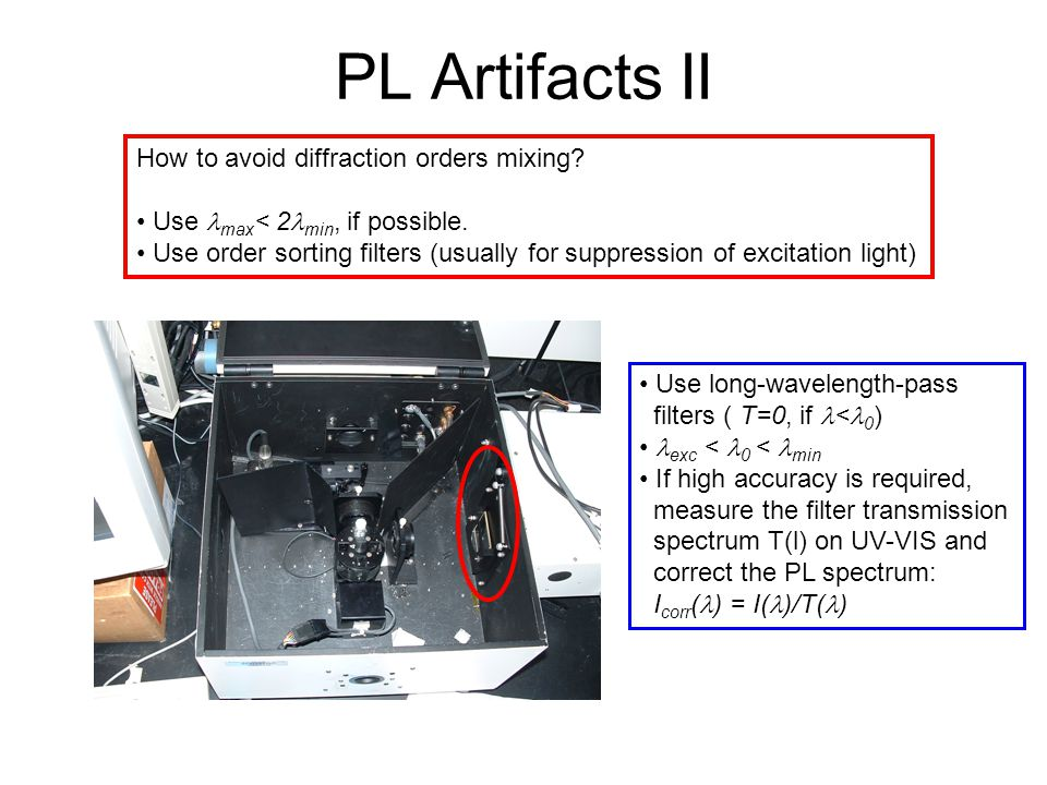 PL Artifacts II How to avoid diffraction orders mixing