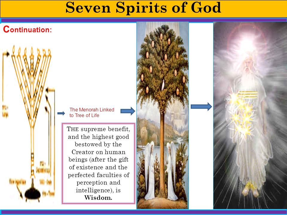 Seven Spirits of God Continuation: