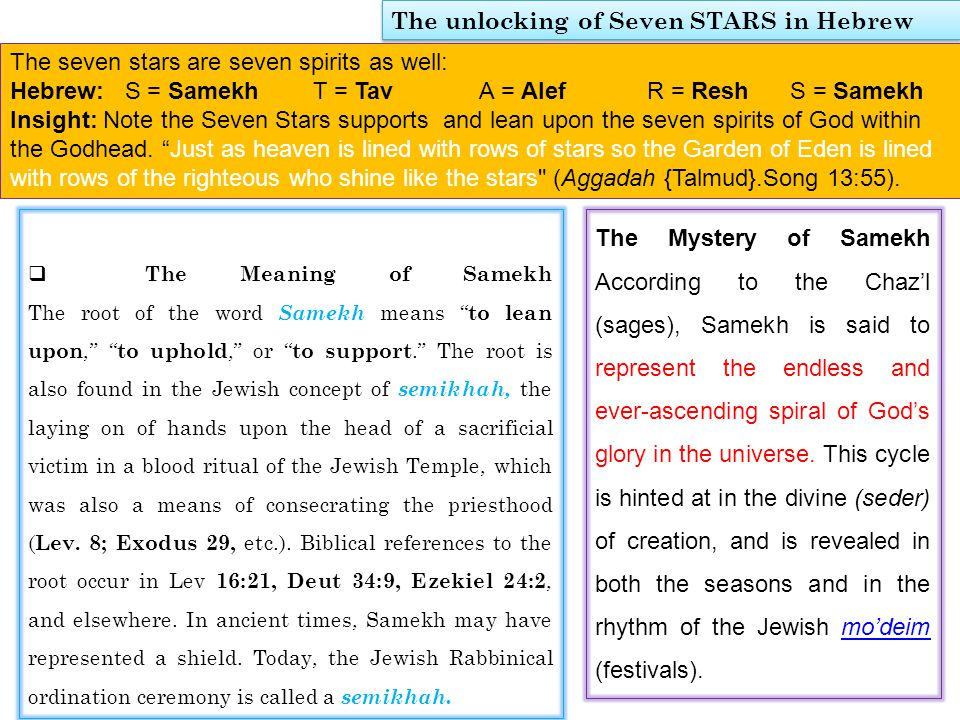 The unlocking of Seven STARS in Hebrew