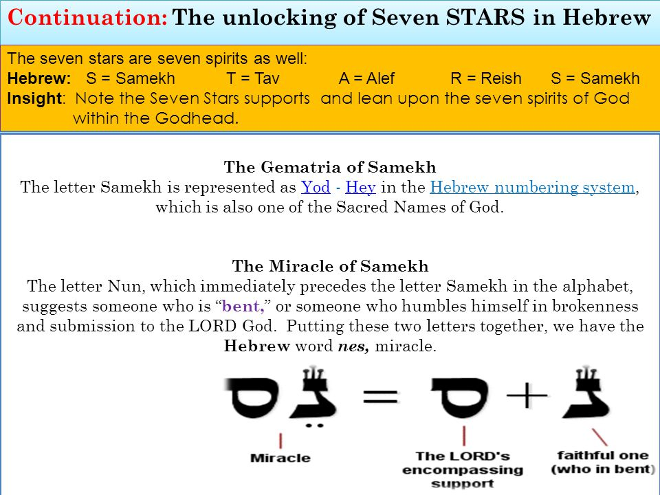 Continuation: The unlocking of Seven STARS in Hebrew