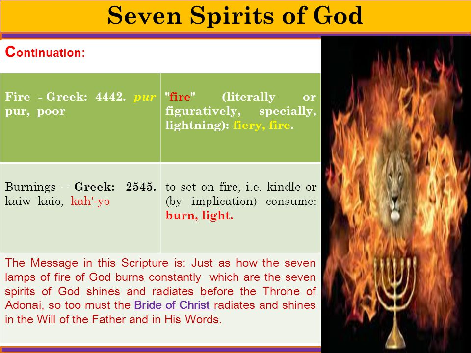 Seven Spirits of God Continuation: Fire - Greek: 4442. pur pur, poor