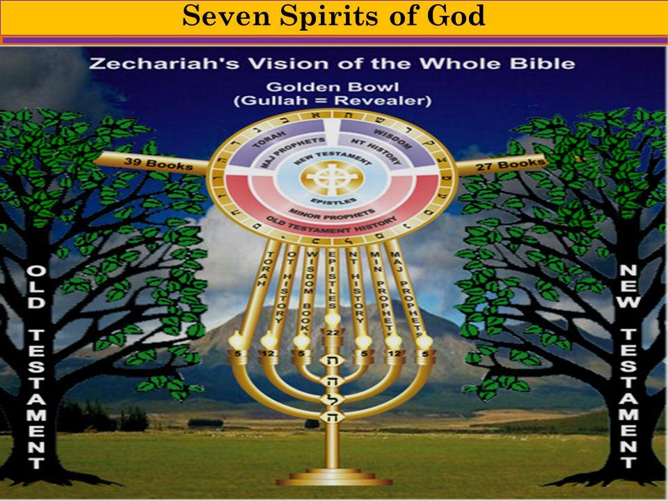Seven Spirits of God The revelation of the Golden Bowl in Hebrew: