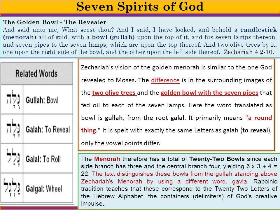 Seven Spirits of God The Golden Bowl - The Revealer.