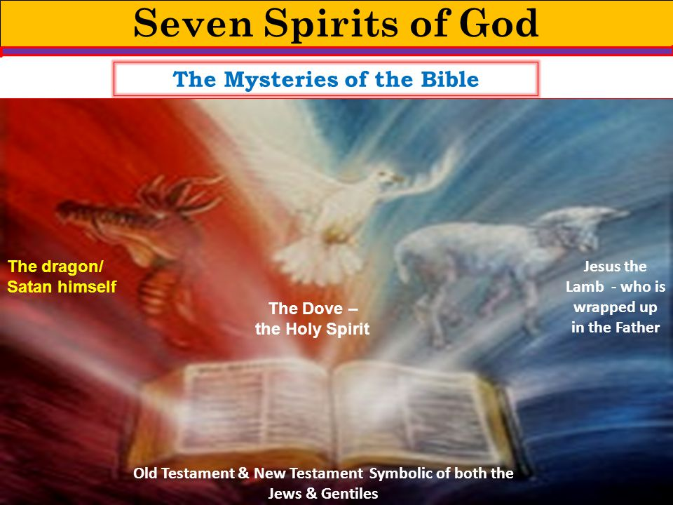 Seven Spirits of God The Mysteries of the Bible