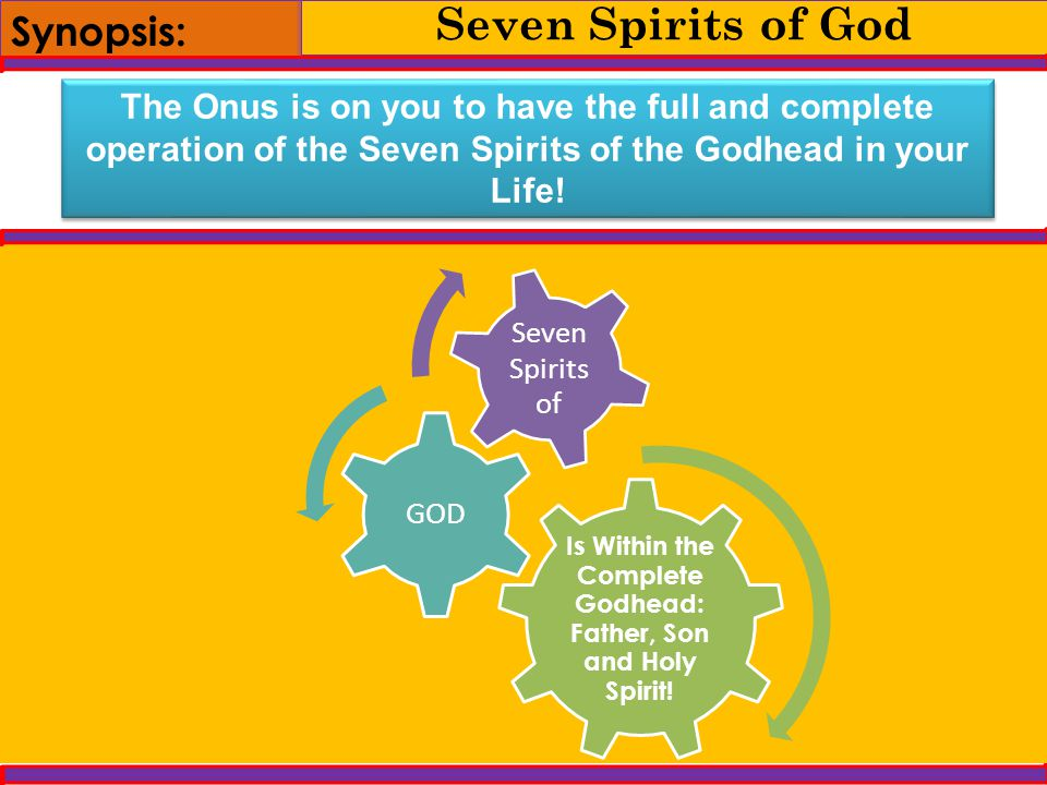 Is Within the Complete Godhead: Father, Son and Holy Spirit!