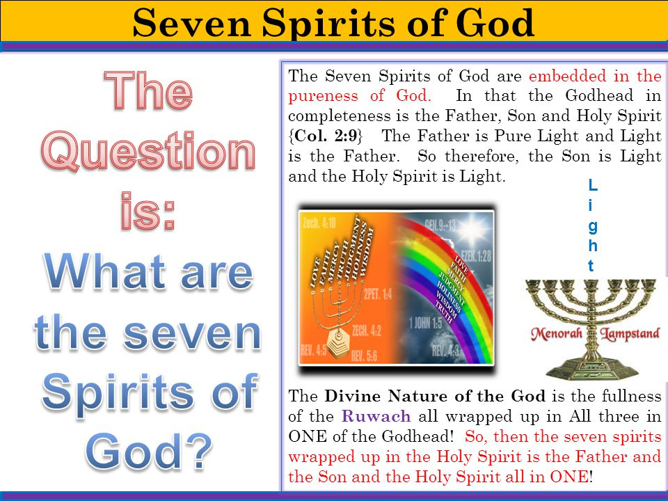 The Question is: What are the seven Spirits of God