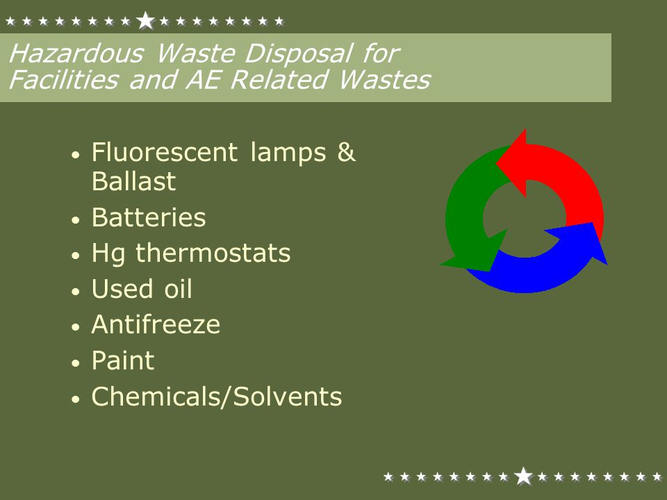 Hazardous Waste Disposal for Facilities and AE Related Wastes