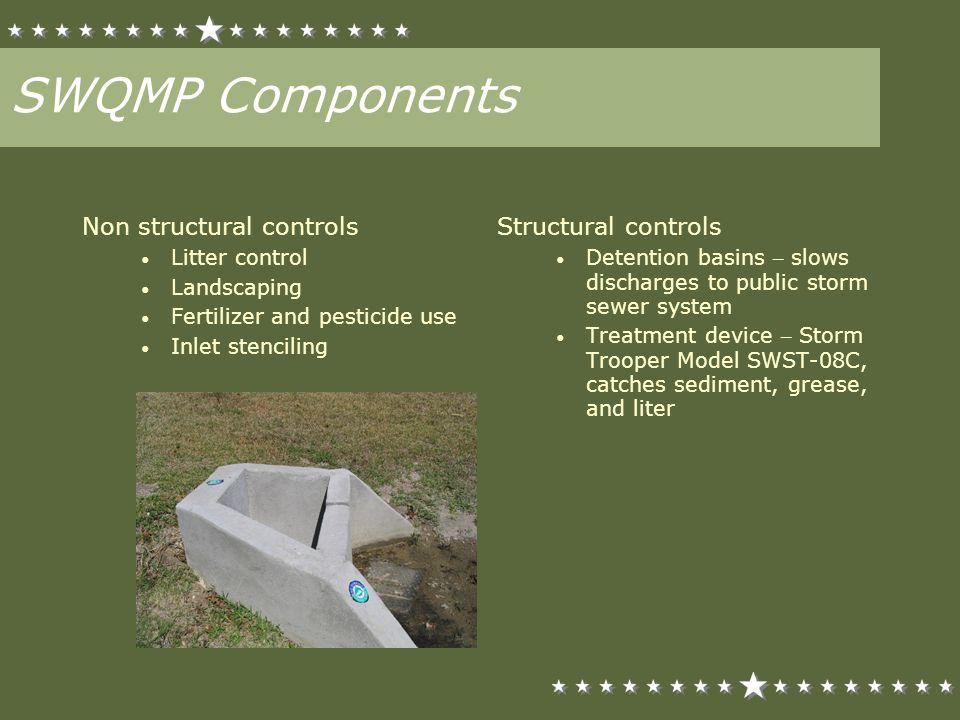 SWQMP Components Non structural controls Structural controls