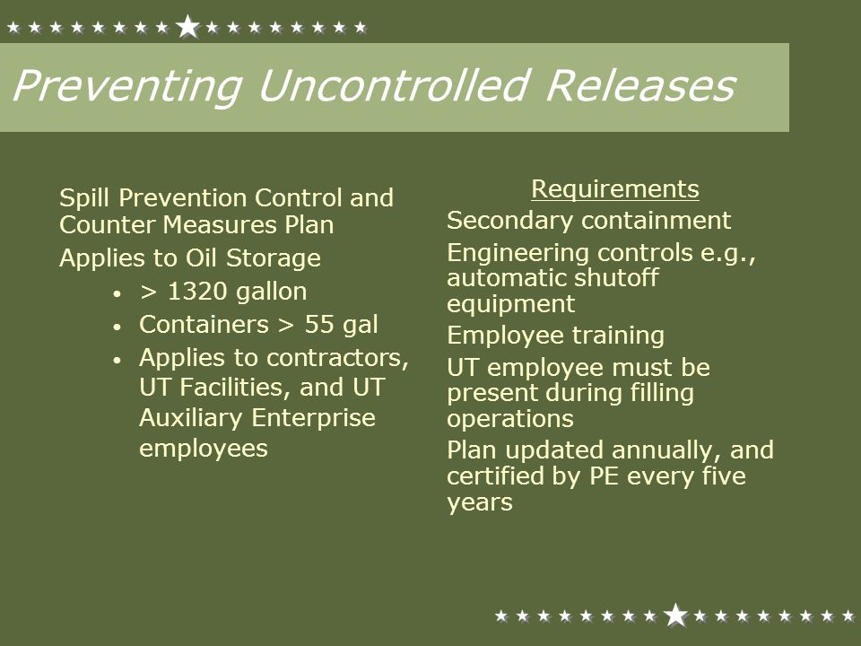 Preventing Uncontrolled Releases