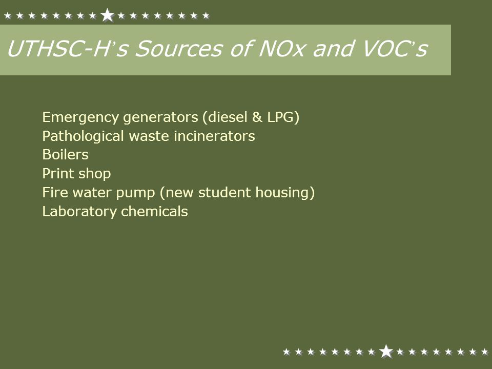 UTHSC-H's Sources of NOx and VOC's