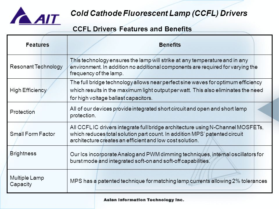 CCFL Drivers Features and Benefits