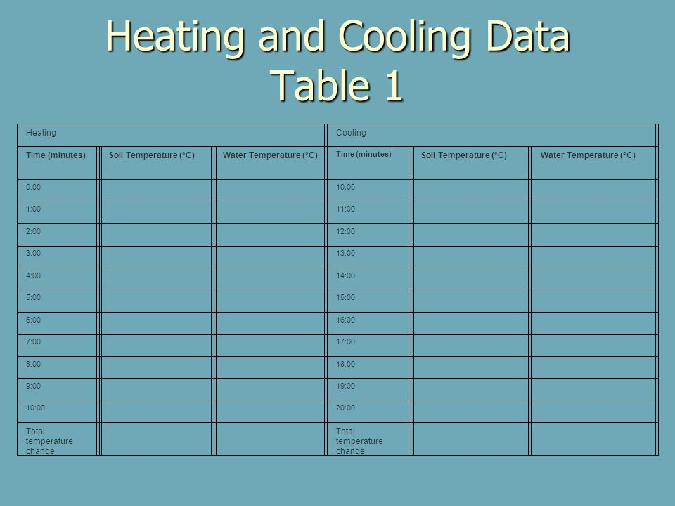 Heating and Cooling Data Table 1