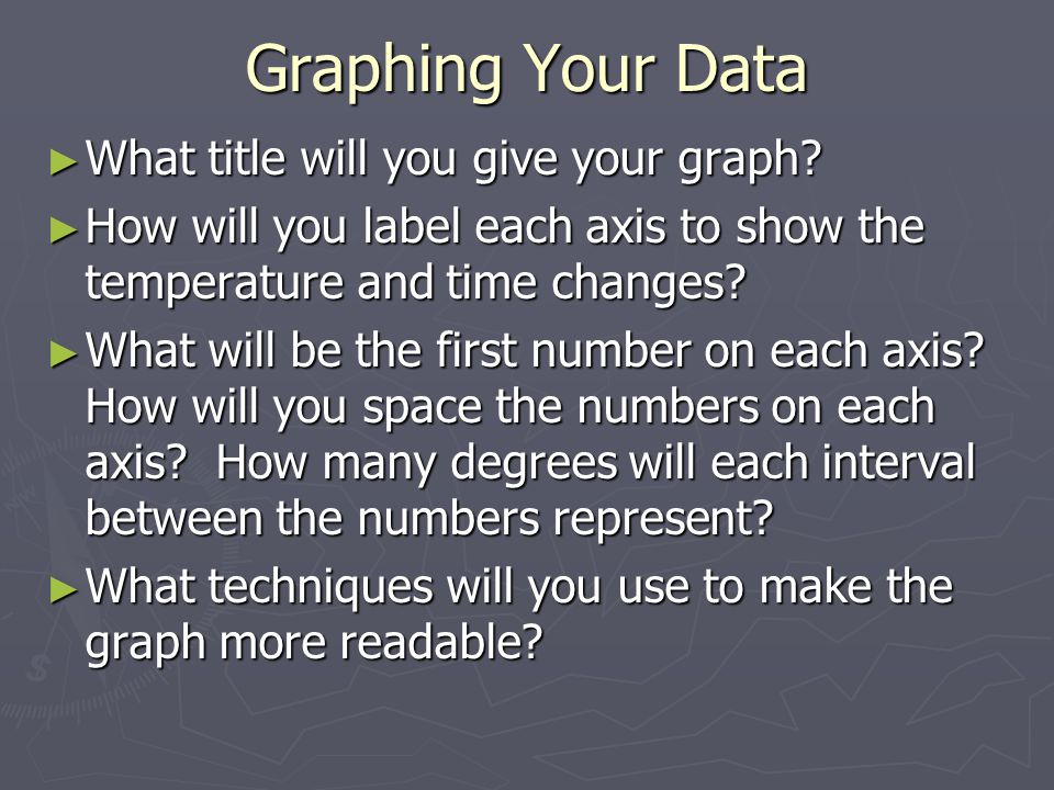 Graphing Your Data What title will you give your graph