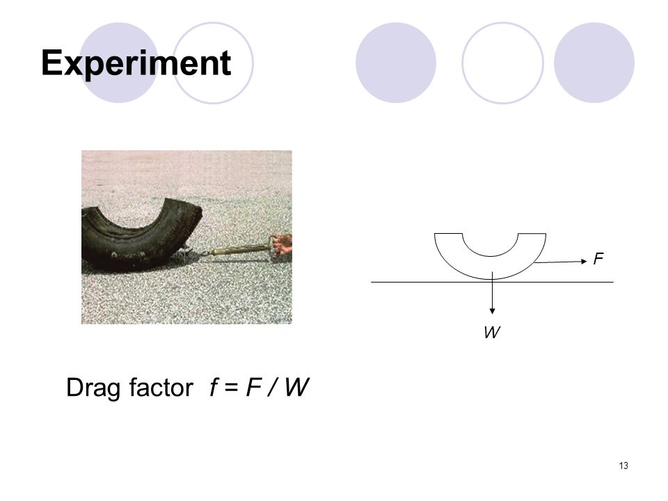Experiment F W Drag factor f = F / W