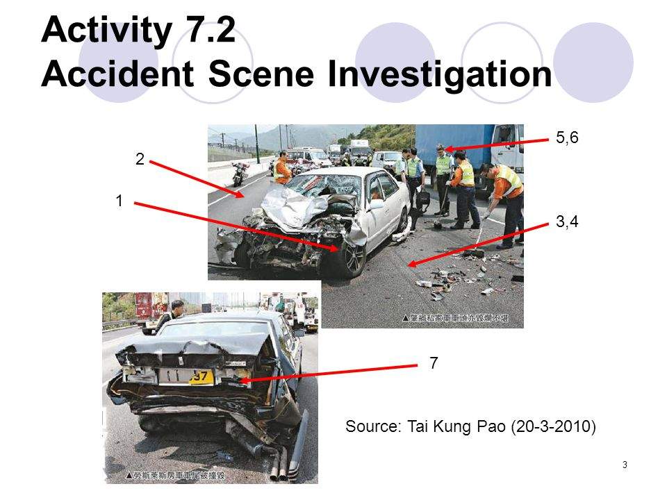 Activity 7.2 Accident Scene Investigation