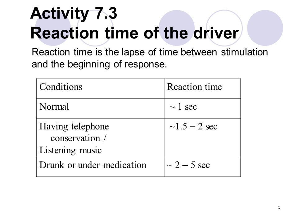 Activity 7.3 Reaction time of the driver