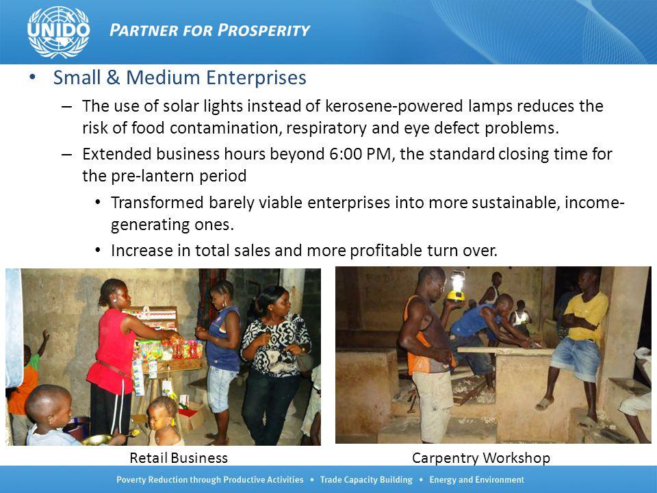 Small & Medium Enterprises