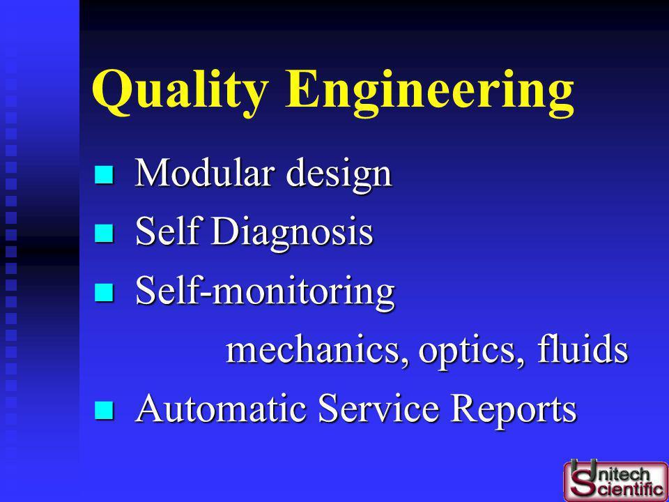 Quality Engineering Modular design Self Diagnosis Self-monitoring