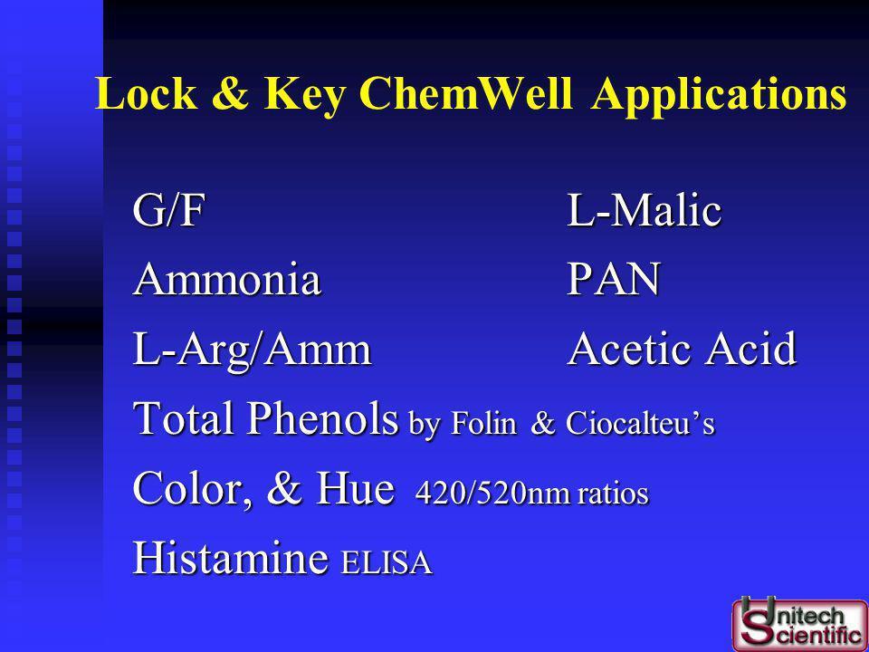 Lock & Key ChemWell Applications